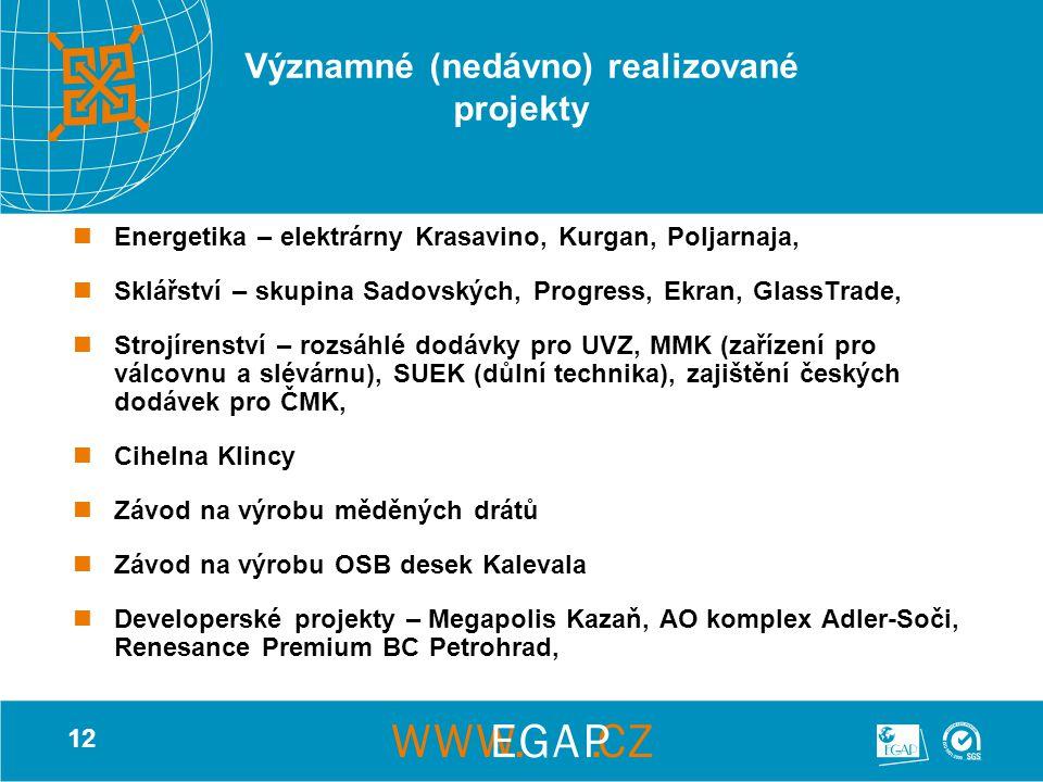12 Významné (nedávno) realizované projekty Energetika – elektrárny Krasavino, Kurgan, Poljarnaja, Sklářství – skupina Sadovských, Progress, Ekran, GlassTrade, Strojírenství – rozsáhlé dodávky pro UVZ, MMK (zařízení pro válcovnu a slévárnu), SUEK (důlní technika), zajištění českých dodávek pro ČMK, Cihelna Klincy Závod na výrobu měděných drátů Závod na výrobu OSB desek Kalevala Developerské projekty – Megapolis Kazaň, AO komplex Adler-Soči, Renesance Premium BC Petrohrad,