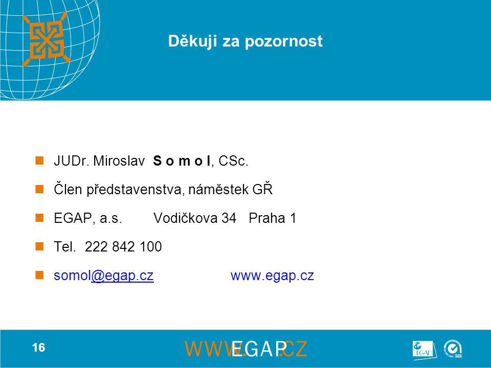 16 Děkuji za pozornost JUDr. Miroslav S o m o l, CSc. Člen představenstva, náměstek GŘ EGAP, a.s. Vodičkova 34 Praha 1 Tel. 222 842 100 somol@egap.czw