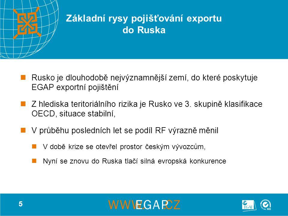 5 Základní rysy pojišťování exportu do Ruska Rusko je dlouhodobě nejvýznamnější zemí, do které poskytuje EGAP exportní pojištění Z hlediska teritoriál