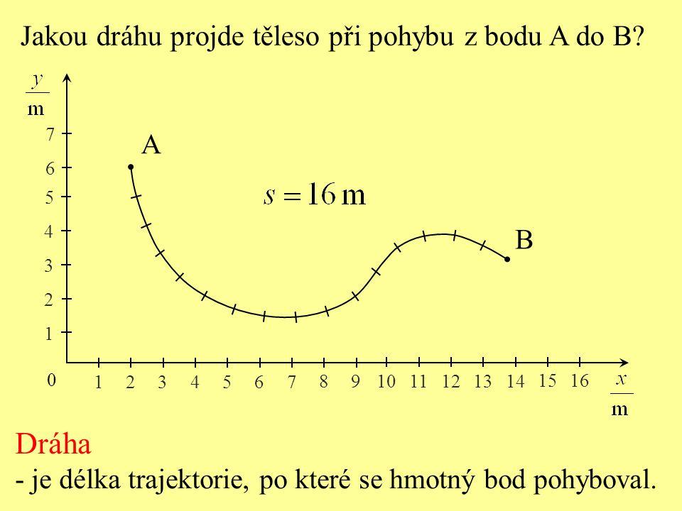 0 1 2 3 4 5 1234567 89 1011121314 1516 6 7 Jakou dráhu projde těleso při pohybu z bodu A do B.