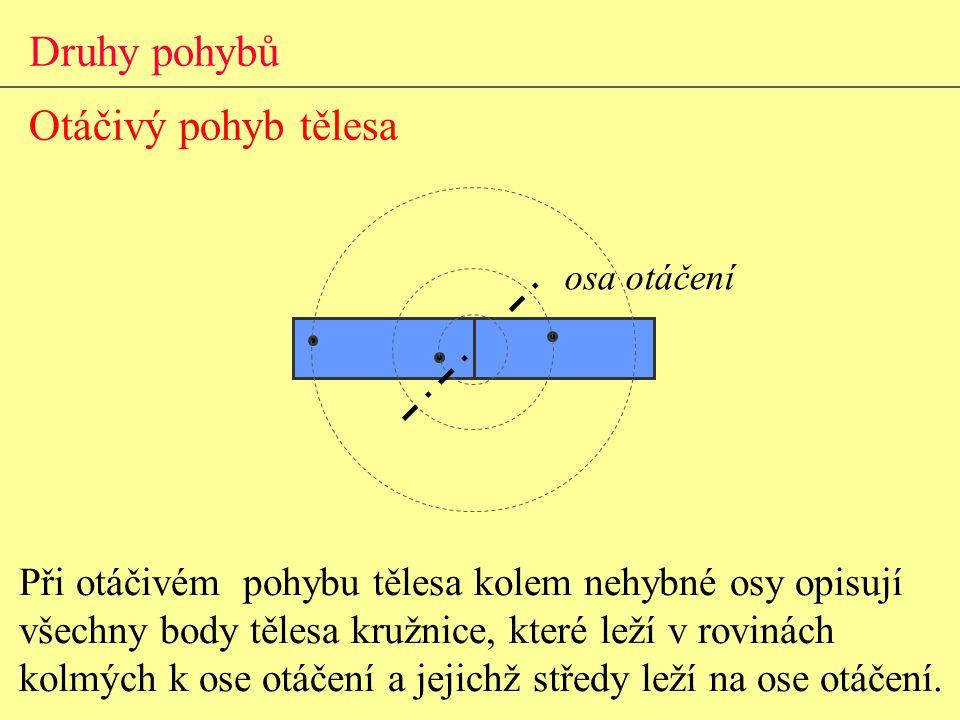 Druhy pohybů Otáčivý pohyb tělesa Při otáčivém pohybu tělesa kolem nehybné osy opisují všechny body tělesa kružnice, které leží v rovinách kolmých k ose otáčení a jejichž středy leží na ose otáčení.