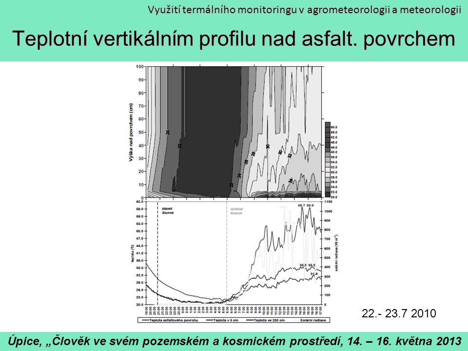 """Využití termálního monitoringu v agrometeorologii a meteorologii Úpice, """"Člověk ve svém pozemském a kosmickém prostředí, 14. – 16. května 2013 Teplotn"""