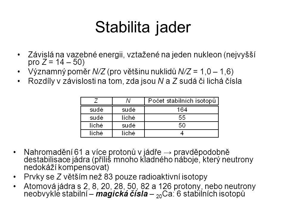 Stabilita jader Závislá na vazebné energii, vztažené na jeden nukleon (nejvyšší pro Z = 14 – 50) Významný poměr N/Z (pro většinu nuklidů N/Z = 1,0 – 1