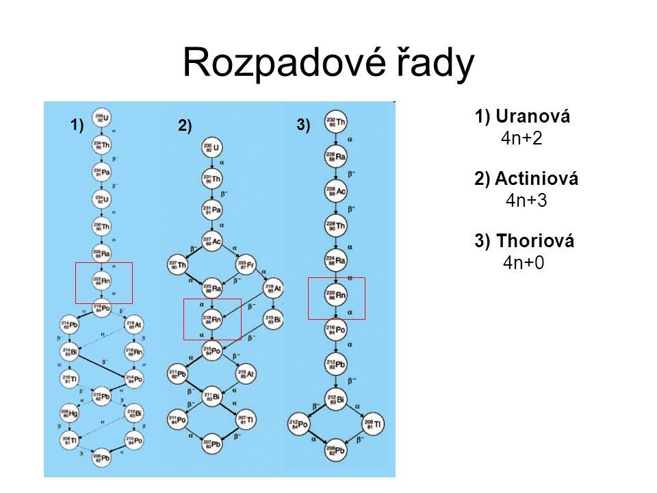 Rozpadové řady 1) Uranová 4n+2 3) Thoriová 4n+0 2) Actiniová 4n+3 1) 2) 3)
