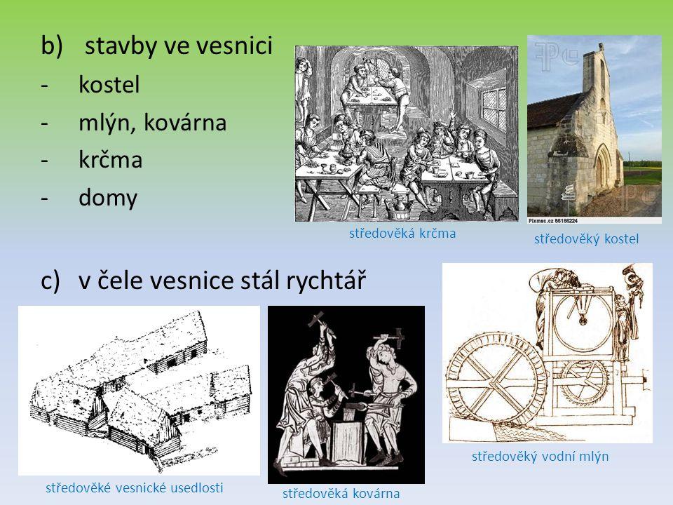 b) stavby ve vesnici -k-kostel -m-mlýn, kovárna -k-krčma -d-domy c)v čele vesnice stál rychtář středověká krčma středověký kostel středověký vodní mlý