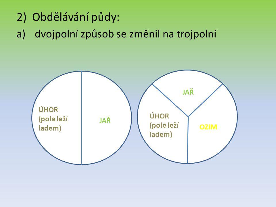 2)Obdělávání půdy: a) dvojpolní způsob se změnil na trojpolní JAŘ ÚHOR (pole leží ladem) JAŘ OZIM ÚHOR (pole leží ladem)