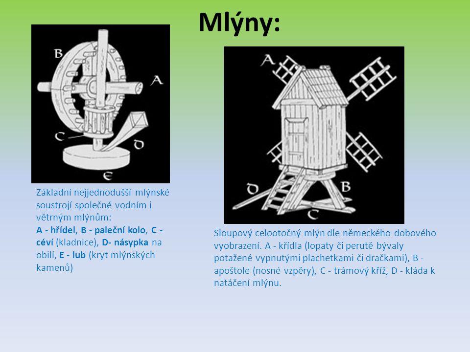 Mlýny: Základní nejjednodušší mlýnské soustrojí společné vodním i větrným mlýnům: A - hřídel, B - paleční kolo, C - céví (kladnice), D- násypka na obi