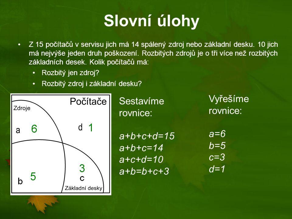 Slovní úlohy Na gymnáziu byl proveden průzkum soustředění studentů.
