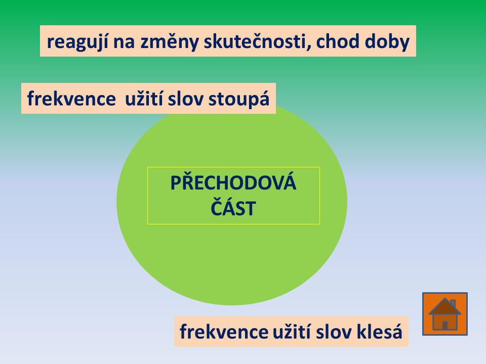 PŘECHODOVÁ ČÁST frekvence užití slov klesá reagují na změny skutečnosti, chod doby frekvence užití slov stoupá