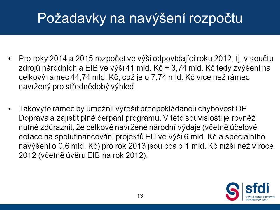 Požadavky na navýšení rozpočtu 13 Pro roky 2014 a 2015 rozpočet ve výši odpovídající roku 2012, tj. v součtu zdrojů národních a EIB ve výši 41 mld. Kč