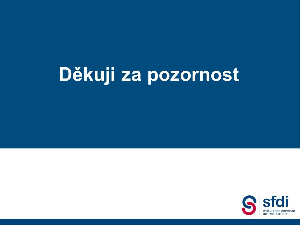 Státní fond dopravní infrastruktury 2. Dopravní fórum, 18.09. 2007 Gustáv Slamečka ředitel SFDI Děkuji za pozornost