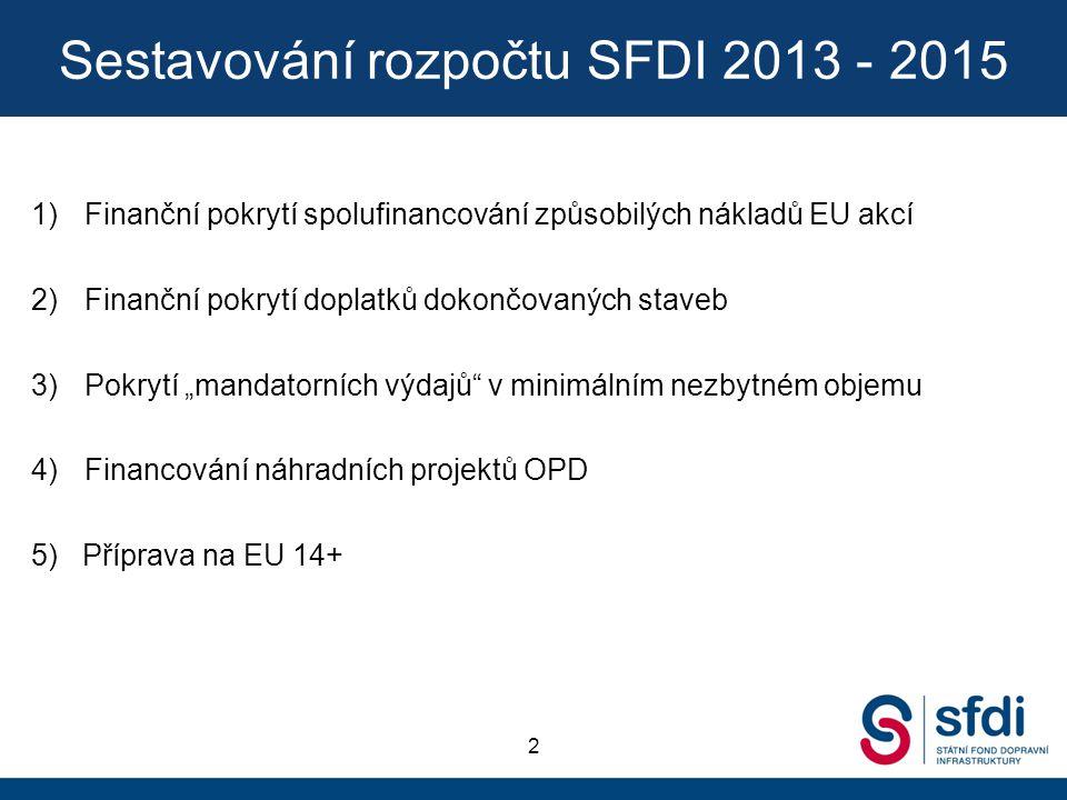 Sestavování rozpočtu SFDI 2013 - 2015 2 1)Finanční pokrytí spolufinancování způsobilých nákladů EU akcí 2)Finanční pokrytí doplatků dokončovaných stav