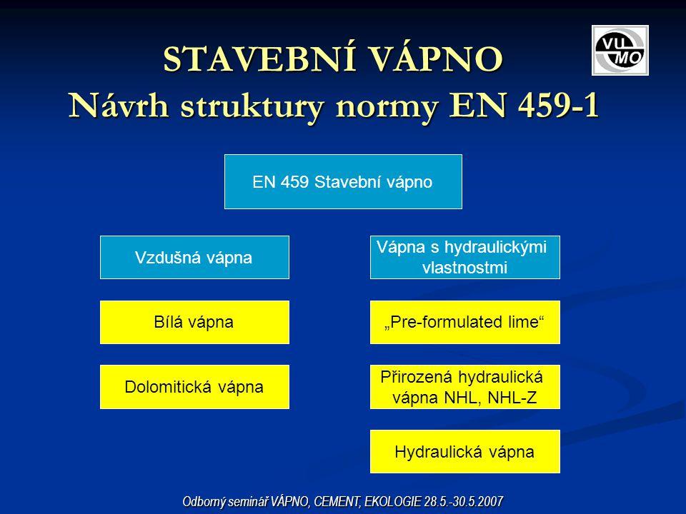 BÍLÉ VÁPNO Požadavky na chemické složení bílého vápna a Odborný seminář VÁPNO, CEMENT, EKOLOGIE 28.5.-30.5.2007 Požadavky na fyzikální vlastnosti vápna - reaktivita a zrnitost nehašeného vápna, + požadavky dle 4.4, 4.5 platné normy EN 459-1.