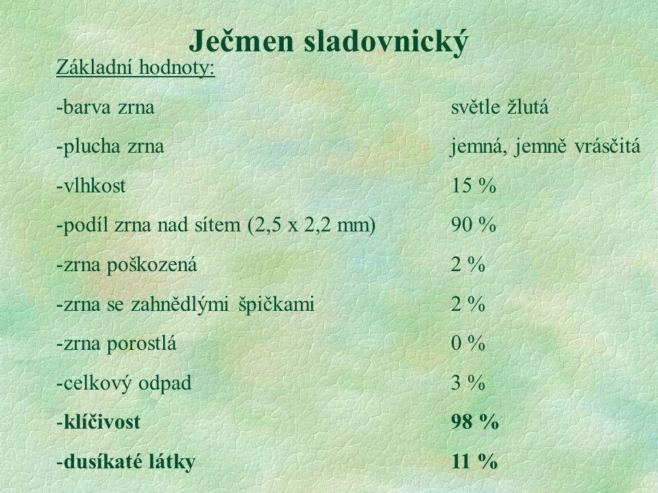 Ječmen sladovnický Základní hodnoty: -barva zrnasvětle žlutá -plucha zrnajemná, jemně vrásčitá -vlhkost15 % -podíl zrna nad sítem (2,5 x 2,2 mm)90 % -zrna poškozená2 % -zrna se zahnědlými špičkami2 % -zrna porostlá0 % -celkový odpad3 % -klíčivost98 % -dusíkaté látky11 %