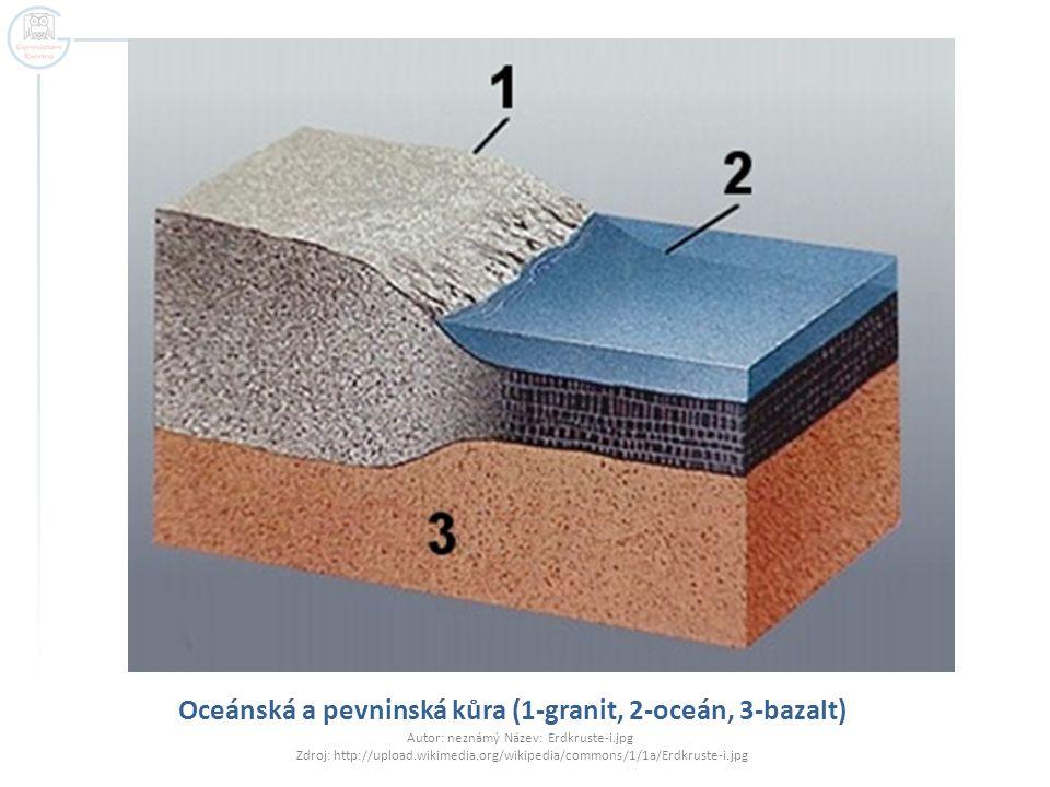Oceánská a pevninská kůra (1-granit, 2-oceán, 3-bazalt) Autor: neznámý Název: Erdkruste-i.jpg Zdroj: http://upload.wikimedia.org/wikipedia/commons/1/1