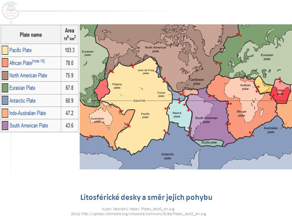 Litosférické desky a směr jejich pohybu Autor: Neznámý Název: Plates_tect2_en.svg Zdroj: http://upload.wikimedia.org/wikipedia/commons/8/8a/Plates_tec