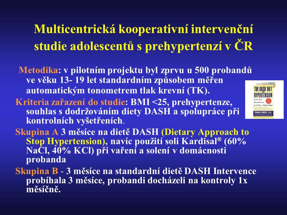 Multicentrická kooperativní intervenční studie adolescentů s prehypertenzí v ČR Metodika: v pilotním projektu byl zprvu u 500 probandů ve věku 13- 19 let standardním způsobem měřen automatickým tonometrem tlak krevní (TK).