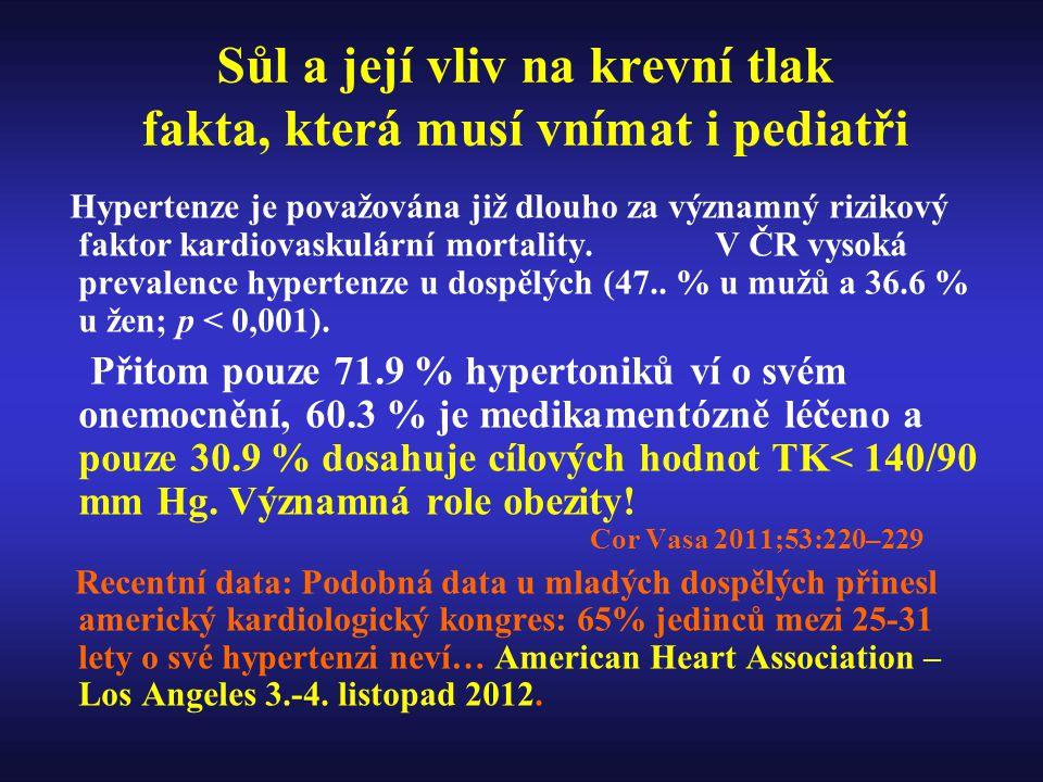 Sůl a její vliv na krevní tlak fakta, která musí vnímat i pediatři Hypertenze je považována již dlouho za významný rizikový faktor kardiovaskulární mortality.