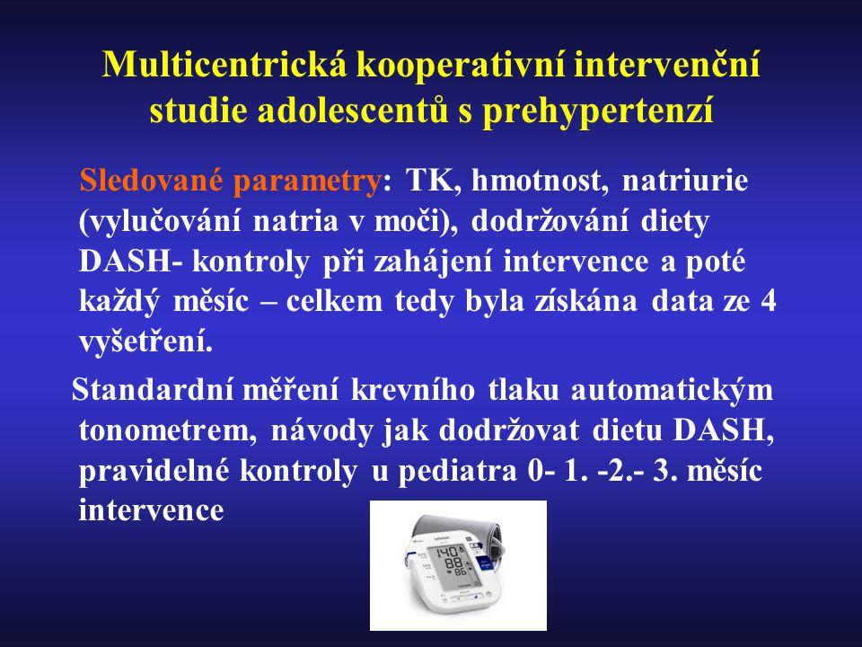 Multicentrická kooperativní intervenční studie adolescentů s prehypertenzí Sledované parametry: TK, hmotnost, natriurie (vylučování natria v moči), dodržování diety DASH- kontroly při zahájení intervence a poté každý měsíc – celkem tedy byla získána data ze 4 vyšetření.