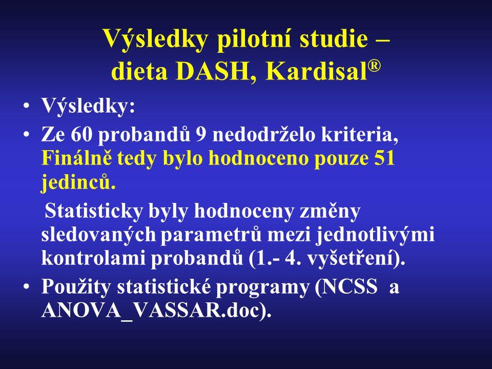 Výsledky pilotní studie – dieta DASH, Kardisal ® Výsledky: Ze 60 probandů 9 nedodrželo kriteria, Finálně tedy bylo hodnoceno pouze 51 jedinců.