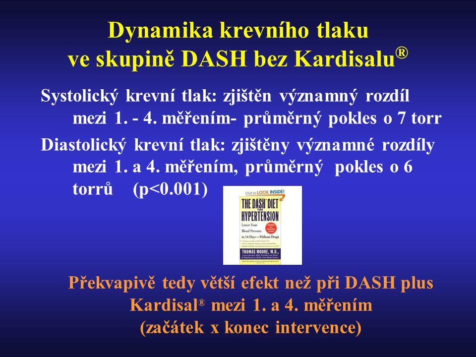 Dynamika krevního tlaku ve skupině DASH bez Kardisalu ® Systolický krevní tlak: zjištěn významný rozdíl mezi 1.