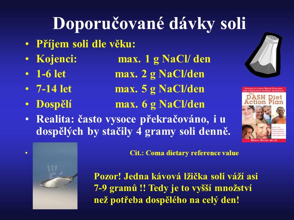 Doporučované dávky soli Příjem soli dle věku: Kojenci: max.