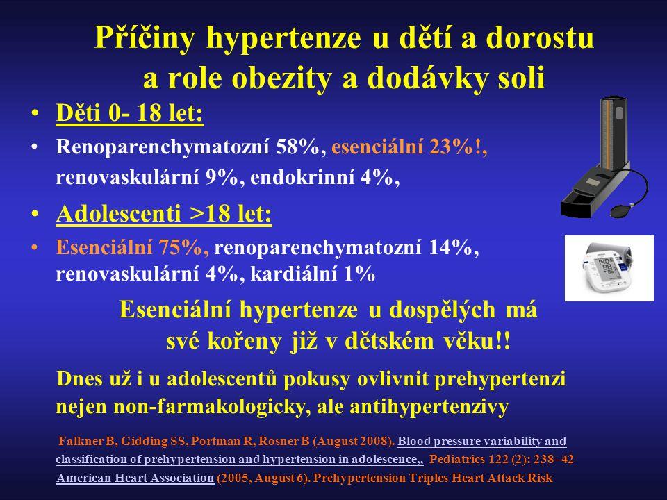 Příčiny hypertenze u dětí a dorostu a role obezity a dodávky soli Děti 0- 18 let: Renoparenchymatozní 58%, esenciální 23%!, renovaskulární 9%, endokrinní 4%, Adolescenti >18 let: Esenciální 75%, renoparenchymatozní 14%, renovaskulární 4%, kardiální 1% Esenciální hypertenze u dospělých má své kořeny již v dětském věku!.