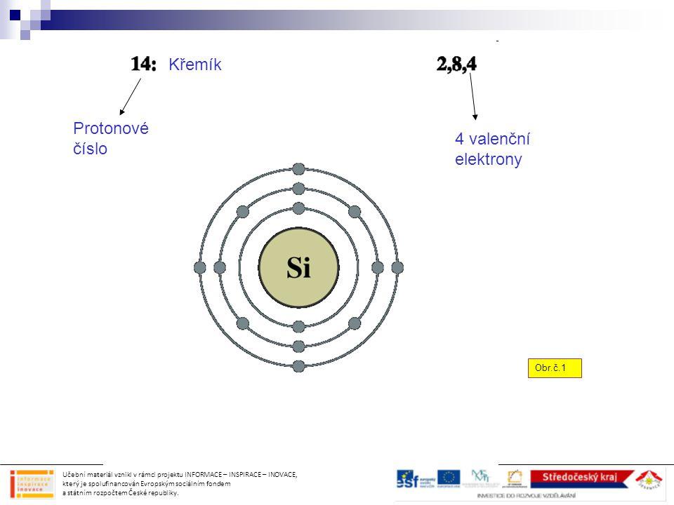 4 valenční elektrony Křemík Protonové číslo Obr.č.1