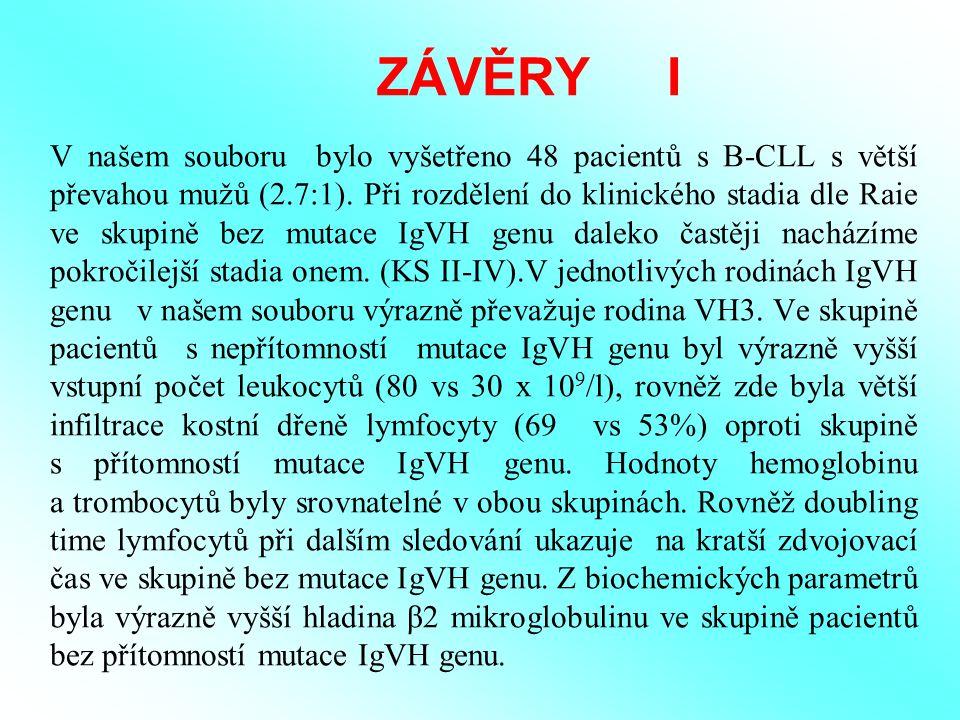 ZÁVĚRY I V našem souboru bylo vyšetřeno 48 pacientů s B-CLL s větší převahou mužů (2.7:1). Při rozdělení do klinického stadia dle Raie ve skupině bez