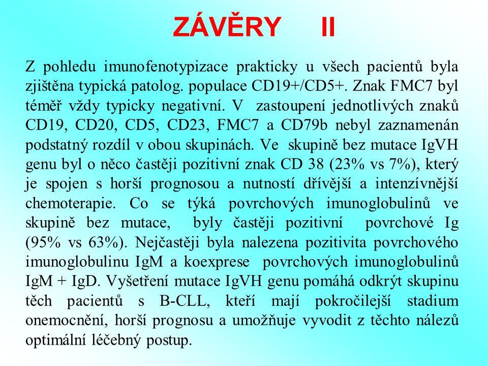 ZÁVĚRY II Z pohledu imunofenotypizace prakticky u všech pacientů byla zjištěna typická patolog. populace CD19+/CD5+. Znak FMC7 byl téměř vždy typicky
