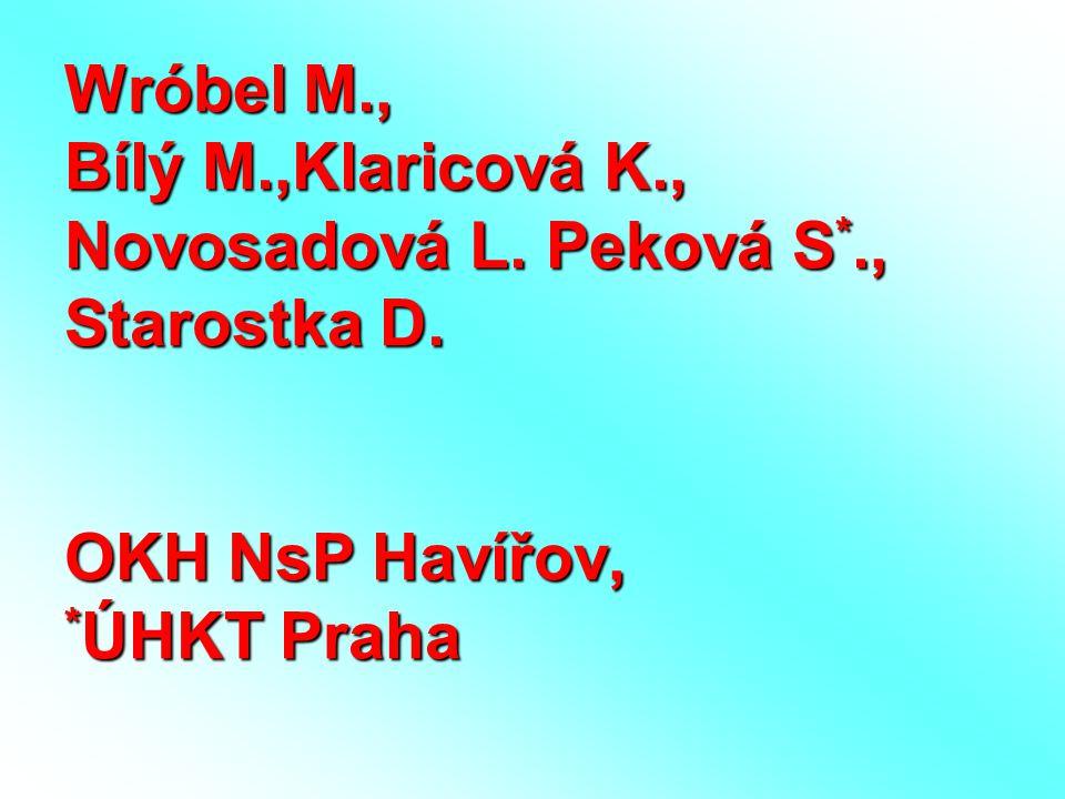 Wróbel M., Bílý M.,Klaricová K., Novosadová L. Peková S *., Starostka D. OKH NsP Havířov, * ÚHKT Praha