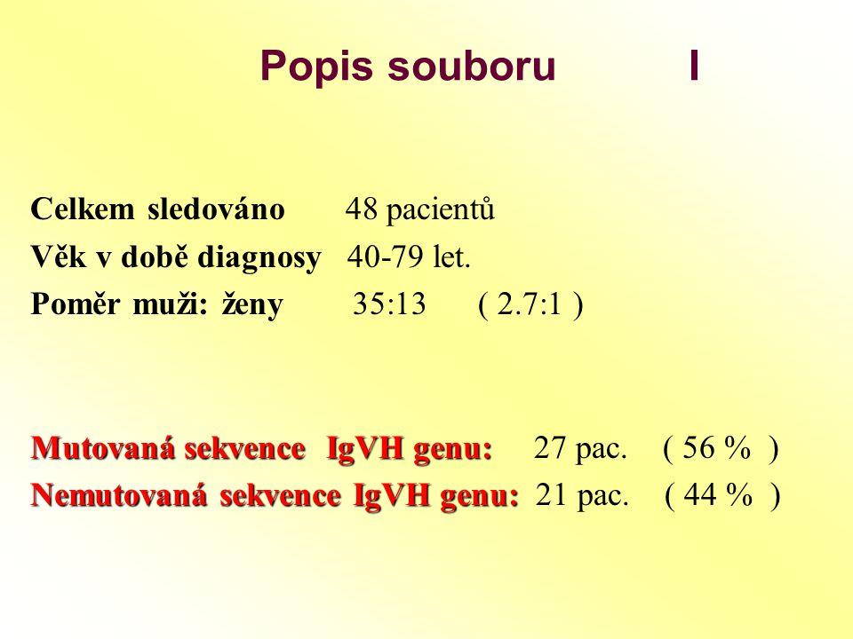 Popis souboru II Popis souboru II celkemskupina s mutací genu skupina bez mutace genu Počet pacientů482721 Průměrný věk v době diagnosy 60.6 let61.3 let59.7 let Muži:ženy35:13 (2.7:1)17:10 (1.7:1)18:3 (6:1) KLINICKÉ STADIUM DLE RAIE 0 22 % 0 % I 58 % 33 % 25 % II 10 % 0 % 10 % III 0 % IV 10 % 2 % 8 %