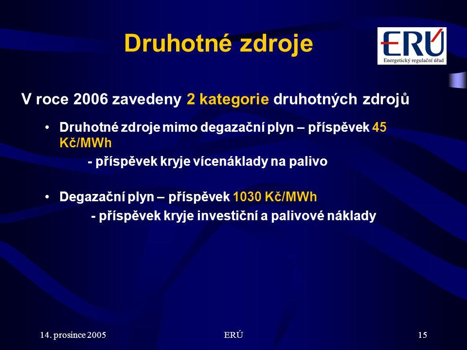 14. prosince 2005ERÚ15 Druhotné zdroje V roce 2006 zavedeny 2 kategorie druhotných zdrojů Druhotné zdroje mimo degazační plyn – příspěvek 45 Kč/MWh -