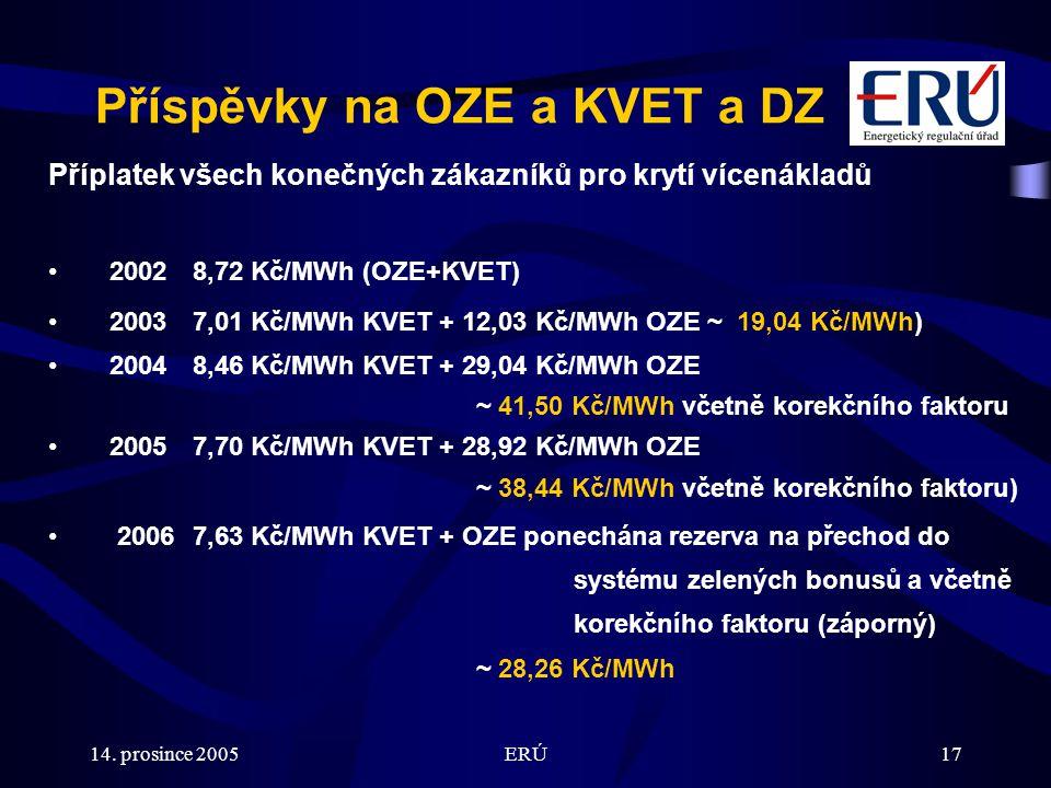 14. prosince 2005ERÚ17 Příspěvky na OZE a KVET a DZ Příplatek všech konečných zákazníků pro krytí vícenákladů 20028,72 Kč/MWh (OZE+KVET) 20037,01 Kč/M