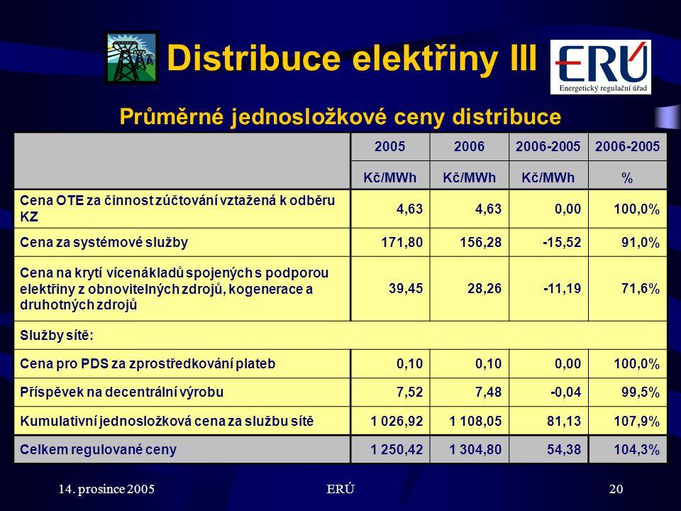 14. prosince 2005ERÚ20 Distribuce elektřiny III Průměrné jednosložkové ceny distribuce 200520062006-2005 Kč/MWh % Cena OTE za činnost zúčtování vztaže