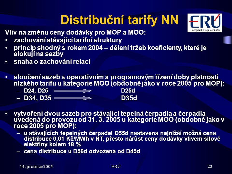 14. prosince 2005ERÚ22 Distribuční tarify NN Vliv na změnu ceny dodávky pro MOP a MOO: zachování stávající tarifní struktury princip shodný s rokem 20