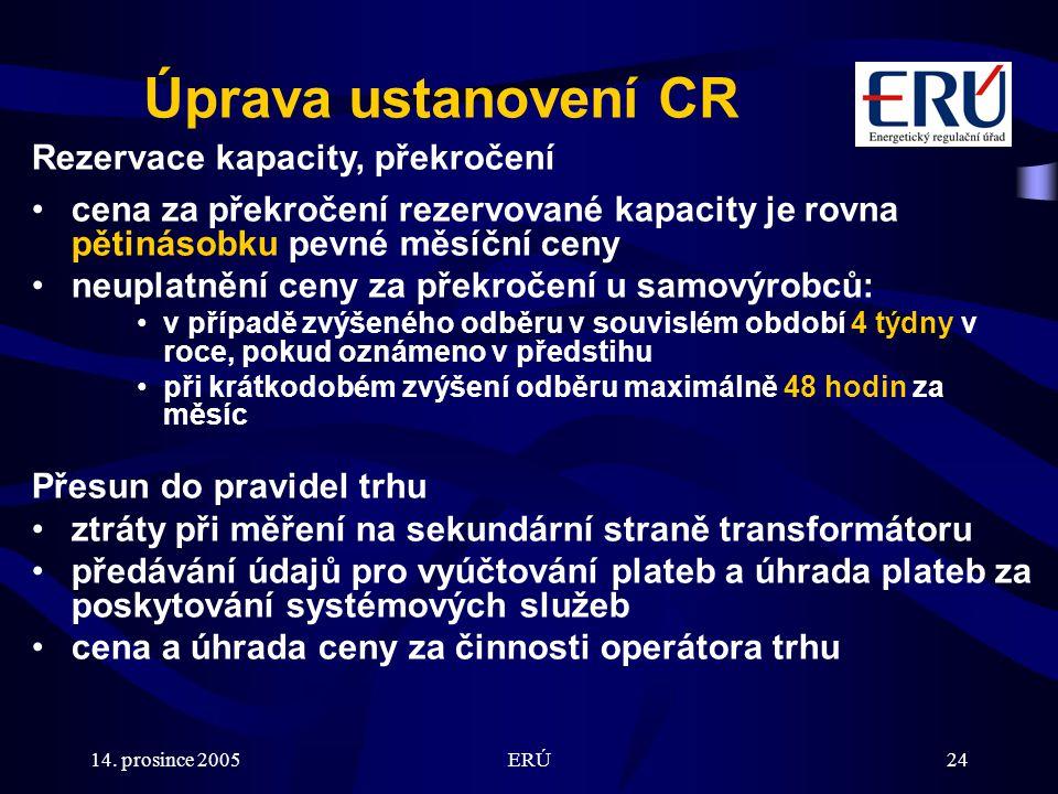 14. prosince 2005ERÚ24 Úprava ustanovení CR Rezervace kapacity, překročení cena za překročení rezervované kapacity je rovna pětinásobku pevné měsíční