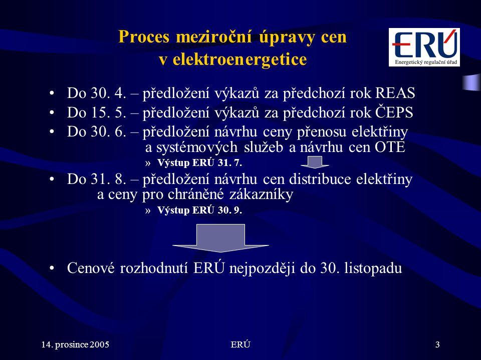 14.prosince 2005ERÚ3 Proces meziroční úpravy cen v elektroenergetice Do 30.