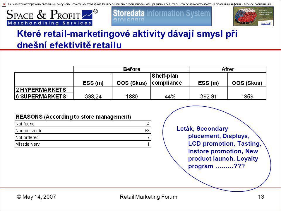 ® © May 14, 2007Retail Marketing Forum13 Které retail-marketingové aktivity dávají smysl při dnešní efektivitě retailu Leták, Secondary placement, Dis