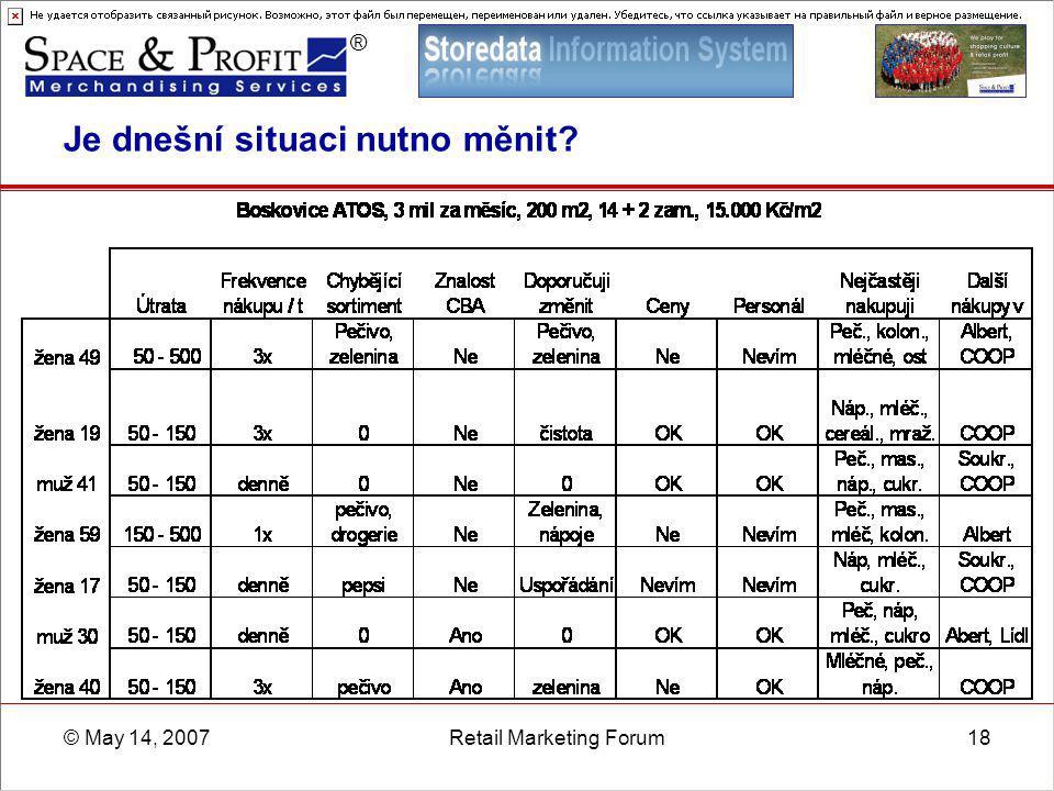 ® © May 14, 2007Retail Marketing Forum18 Je dnešní situaci nutno měnit?