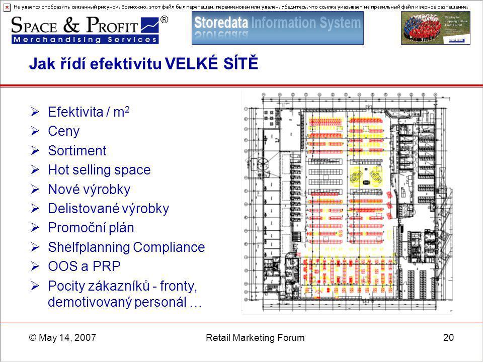 ® © May 14, 2007Retail Marketing Forum20 Jak řídí efektivitu VELKÉ SÍTĚ  Efektivita / m 2  Ceny  Sortiment  Hot selling space  Nové výrobky  Del