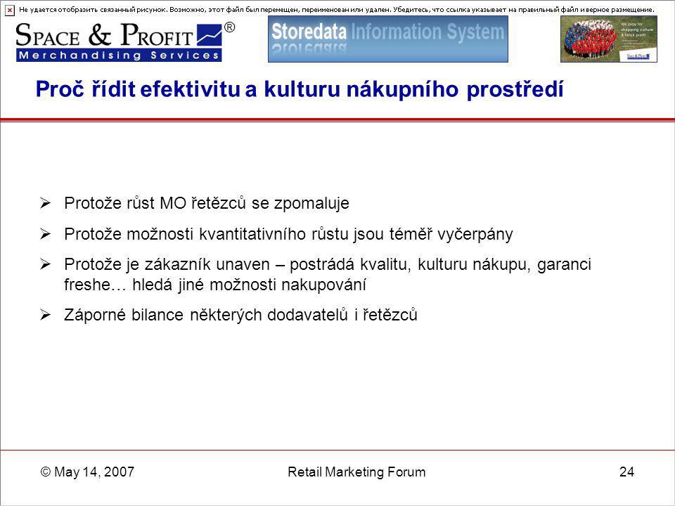 ® © May 14, 2007Retail Marketing Forum24 Proč řídit efektivitu a kulturu nákupního prostředí  Protože růst MO řetězců se zpomaluje  Protože možnosti