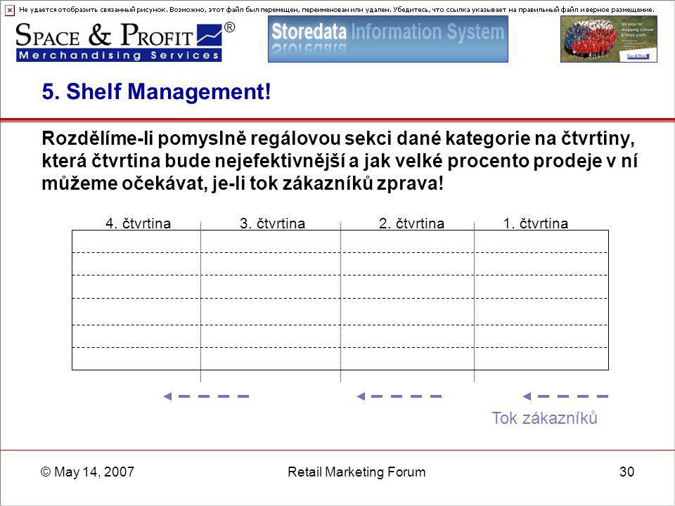 ® © May 14, 2007Retail Marketing Forum30 5. Shelf Management! Rozdělíme-li pomyslně regálovou sekci dané kategorie na čtvrtiny, která čtvrtina bude ne