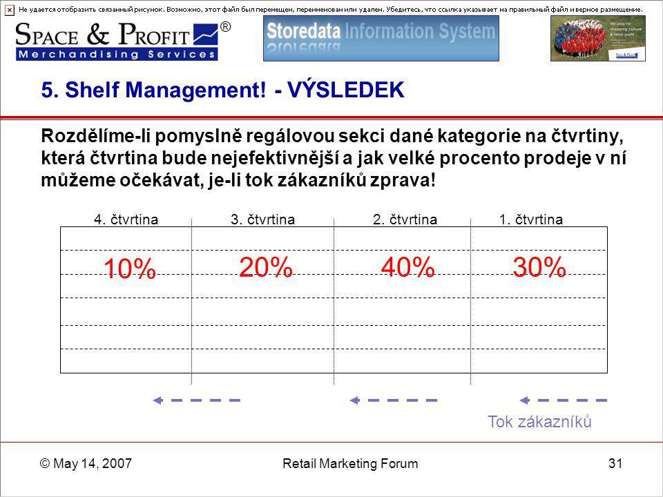 ® © May 14, 2007Retail Marketing Forum31 5. Shelf Management! - VÝSLEDEK Rozdělíme-li pomyslně regálovou sekci dané kategorie na čtvrtiny, která čtvrt
