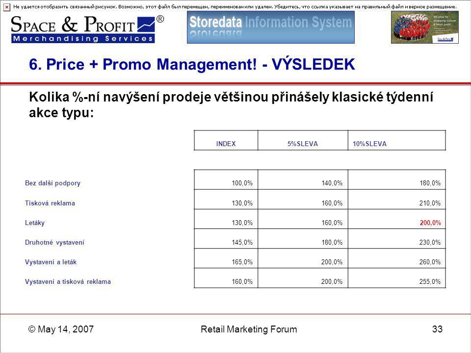 ® © May 14, 2007Retail Marketing Forum33 6. Price + Promo Management! - VÝSLEDEK Kolika %-ní navýšení prodeje většinou přinášely klasické týdenní akce