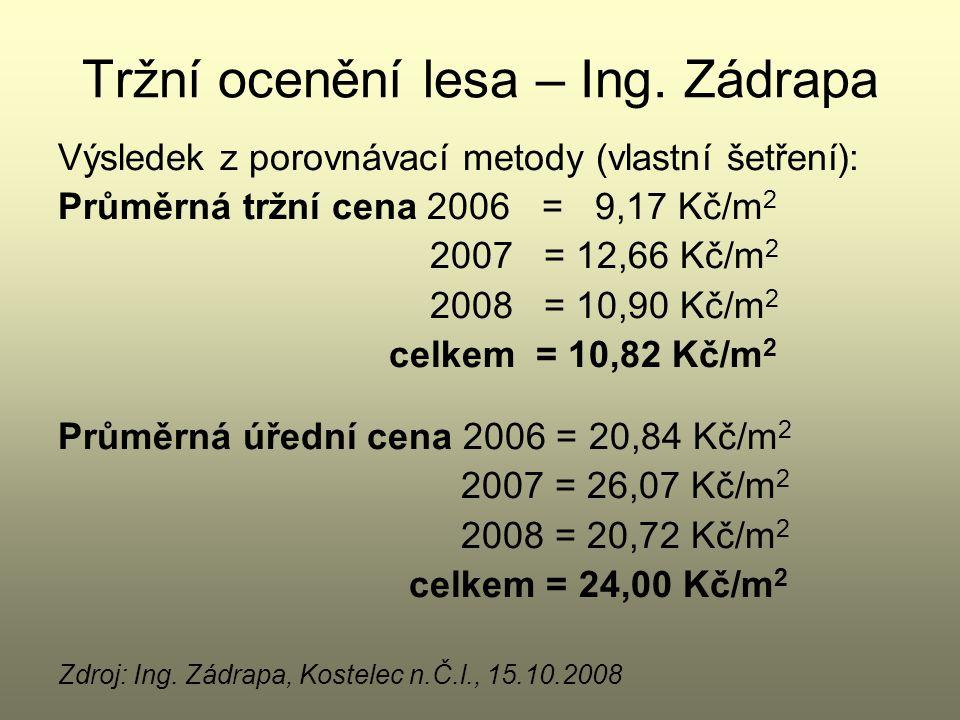 Tržní ocenění lesa – Ing.