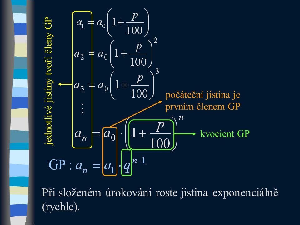 Při složeném úrokování roste jistina exponenciálně (rychle). jednotlivé jistiny tvoří členy GP kvocient GP počáteční jistina je prvním členem GP