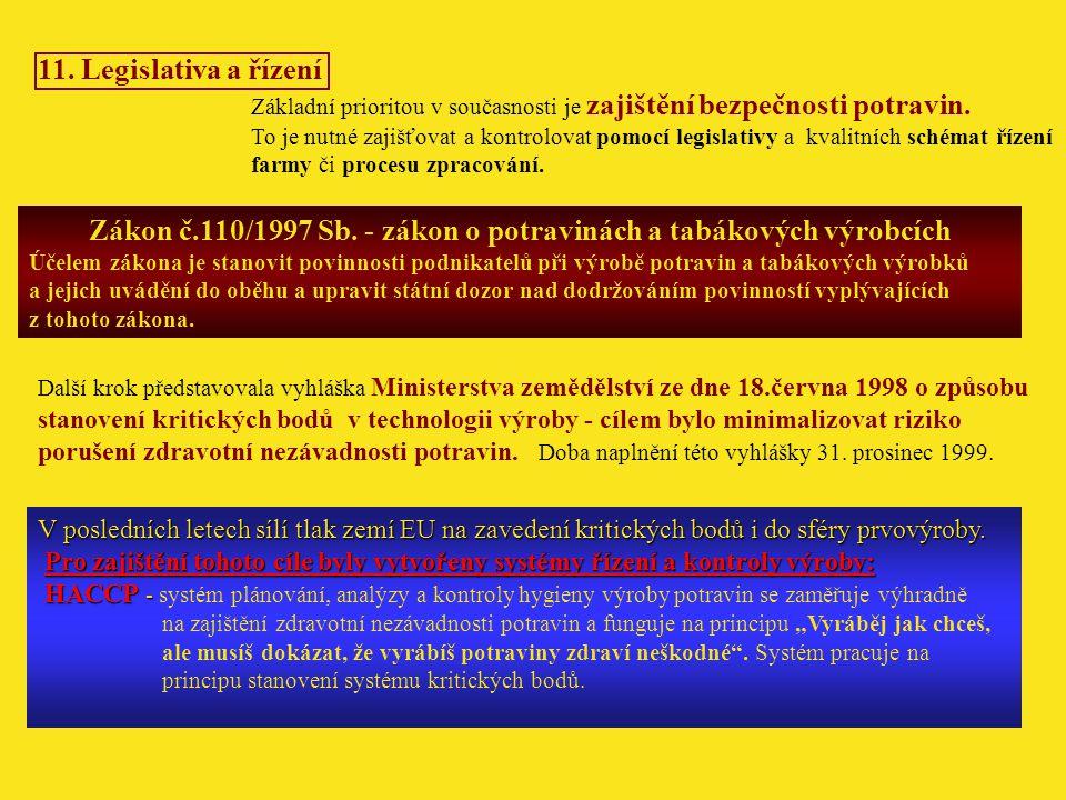 Zákon č.110/1997 Sb. - zákon o potravinách a tabákových výrobcích Účelem zákona je stanovit povinnosti podnikatelů při výrobě potravin a tabákových vý