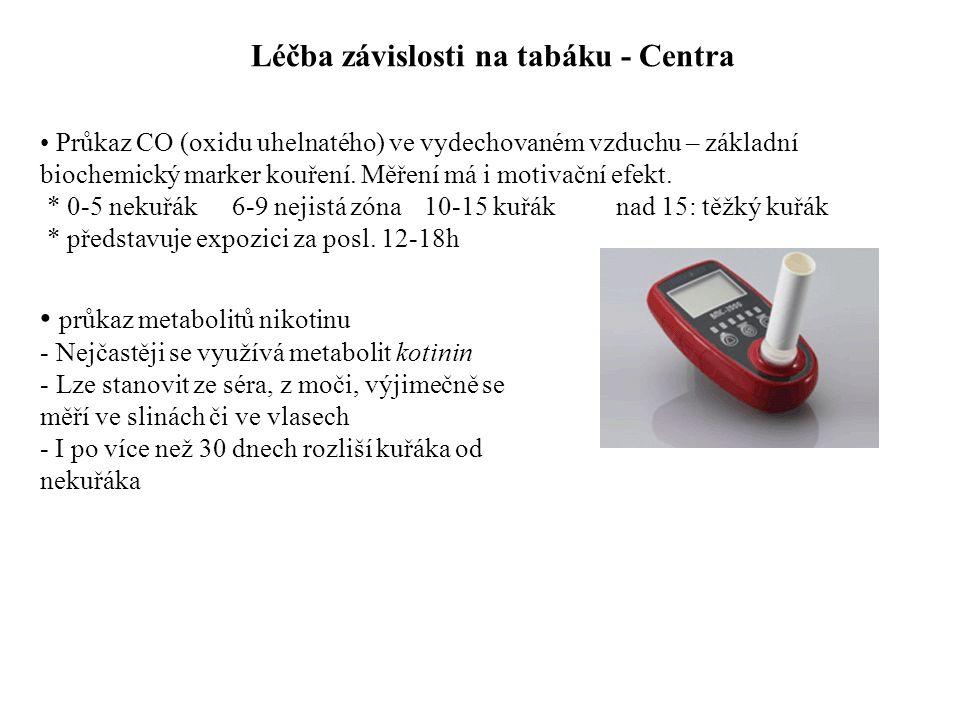 Léčba závislosti na tabáku - Centra Průkaz CO (oxidu uhelnatého) ve vydechovaném vzduchu – základní biochemický marker kouření. Měření má i motivační