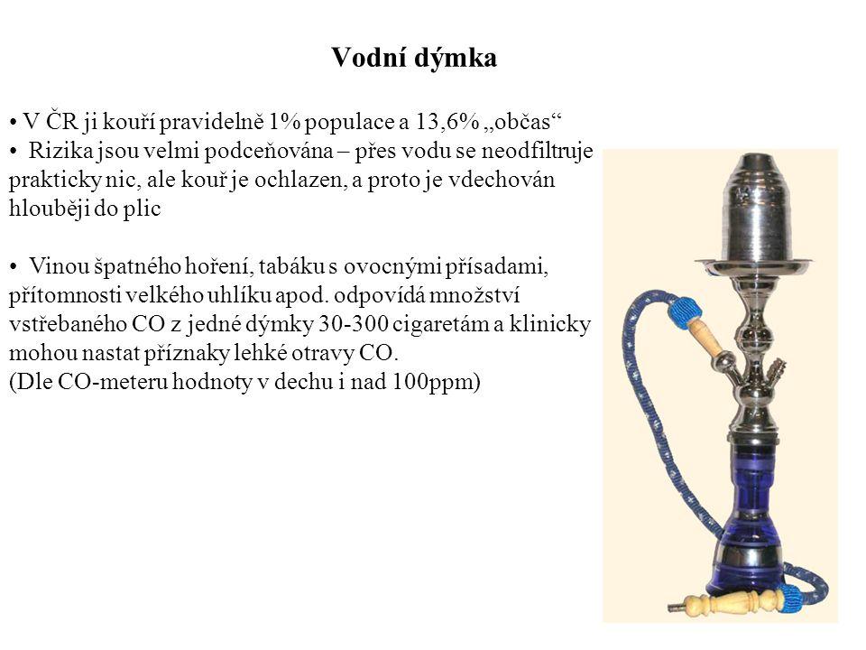 """Vodní dýmka V ČR ji kouří pravidelně 1% populace a 13,6% """"občas"""" Rizika jsou velmi podceňována – přes vodu se neodfiltruje prakticky nic, ale kouř je"""